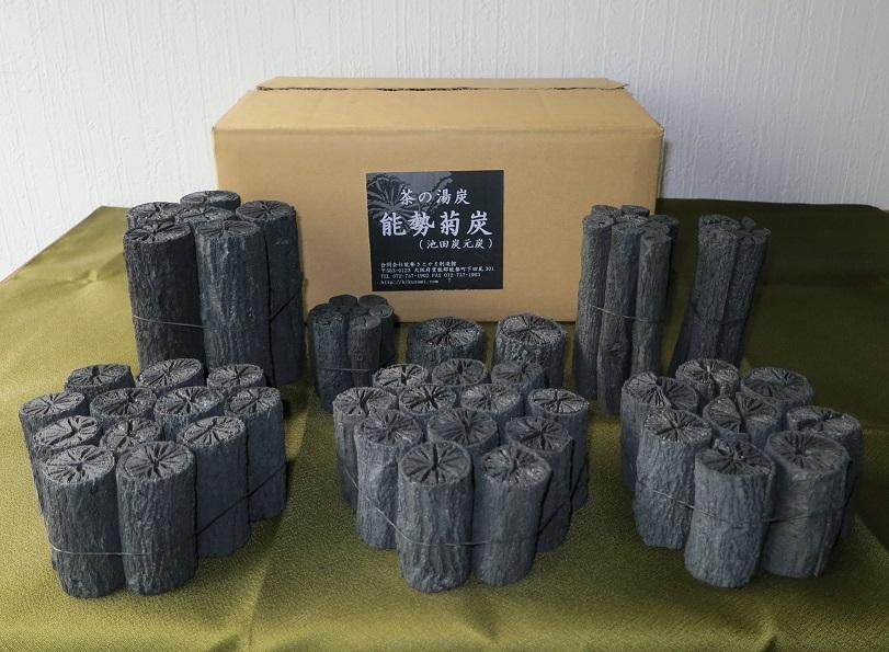 風炉組炭小箱(輪胴タイプ)